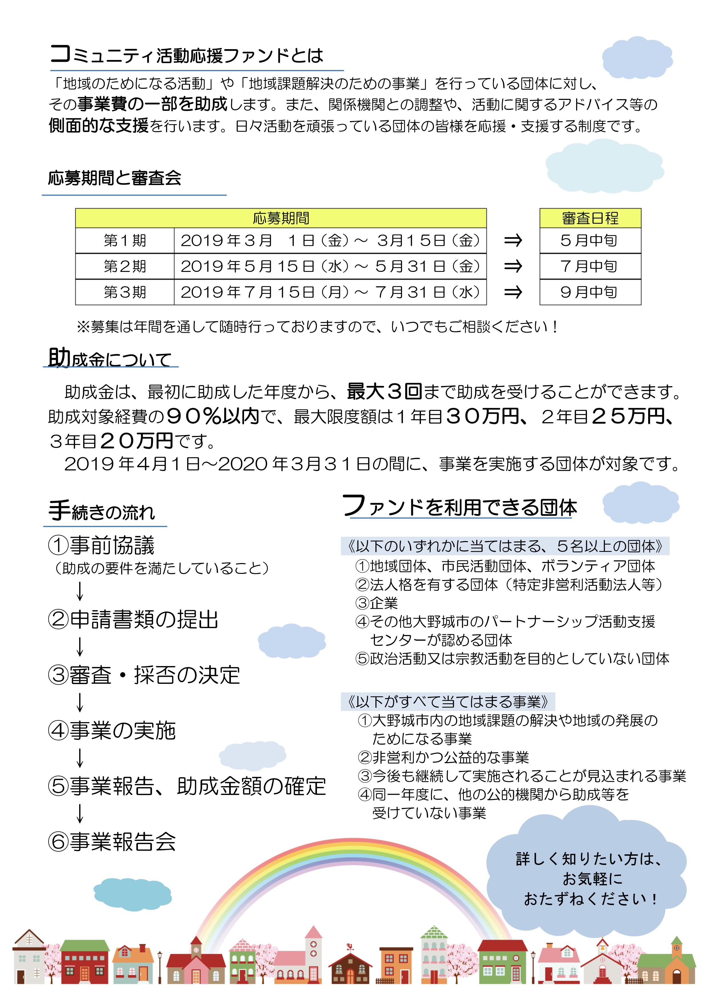【東コミver】H31年度ファンド事業チラシ(裏)