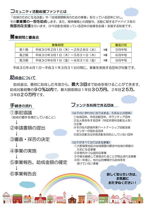【東コミver】H30年度ファンド事業チラシ(裏)