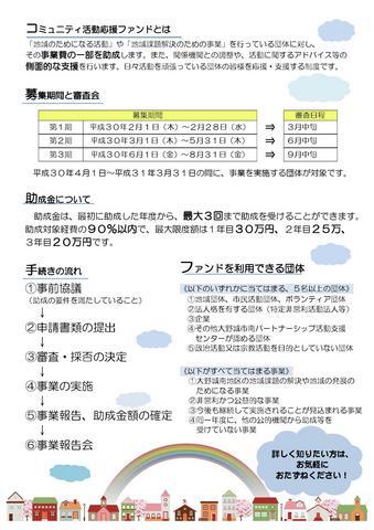 H30年度ファンド事業チラシ_000002.jpg