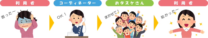 tsukattebank_nagare.png